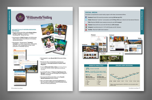 inside spread of Travel Salem annual report